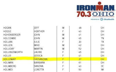participant-list-70.3
