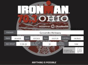 ironman-ohio-certificate